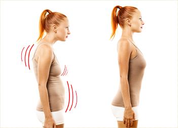 ①身体のバランスの崩れと筋肉のこり